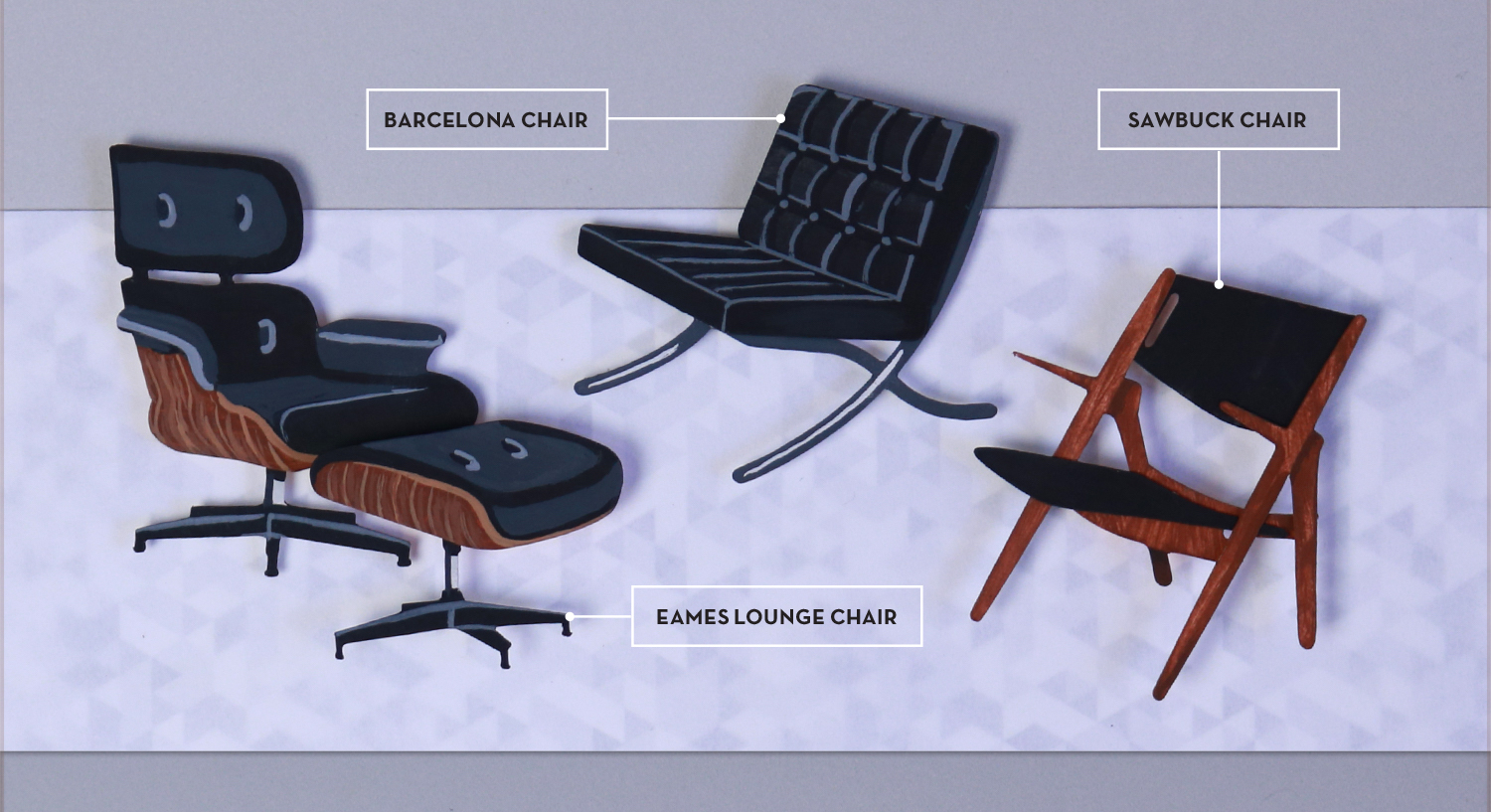 What Is Mid Century Modern? (Infographic)